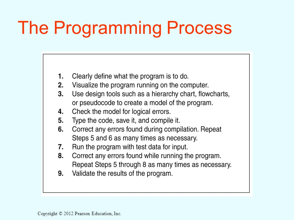 Copyright © 2012 Pearson Education, Inc. The Programming Process