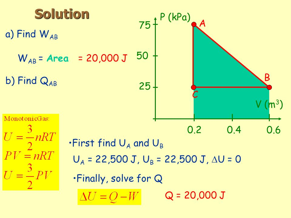 Solution a) Find W AB b) Find Q AB V (m 3 ) P (kPa) A B C W AB = Area= 20,000 J First find U A and U B U A = 22,500 J, U B = 22,500 J,  U = 0 Finally, solve for Q Q = 20,000 J