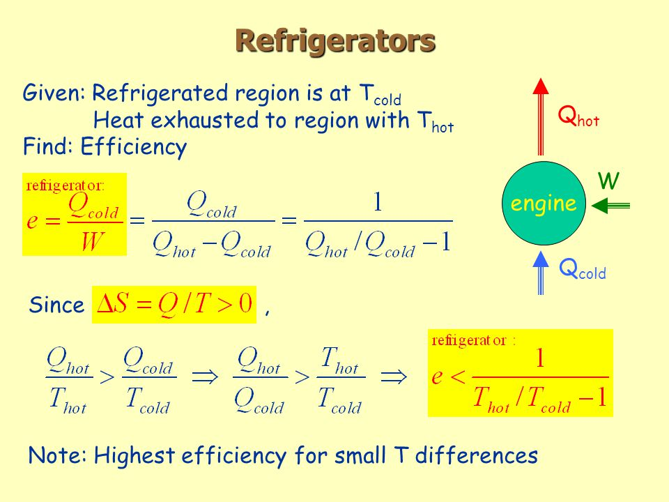 Refrigerators Q hot engine Q cold W Given: Refrigerated region is at T cold Heat exhausted to region with T hot Find: Efficiency Since, Note: Highest efficiency for small T differences