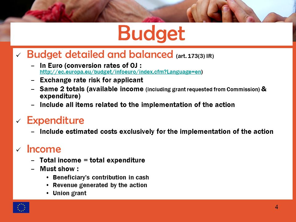 4 Budget detailed and balanced (art.
