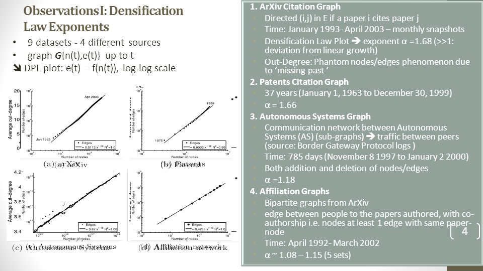 graphs over time densification laws shrinking diameters and