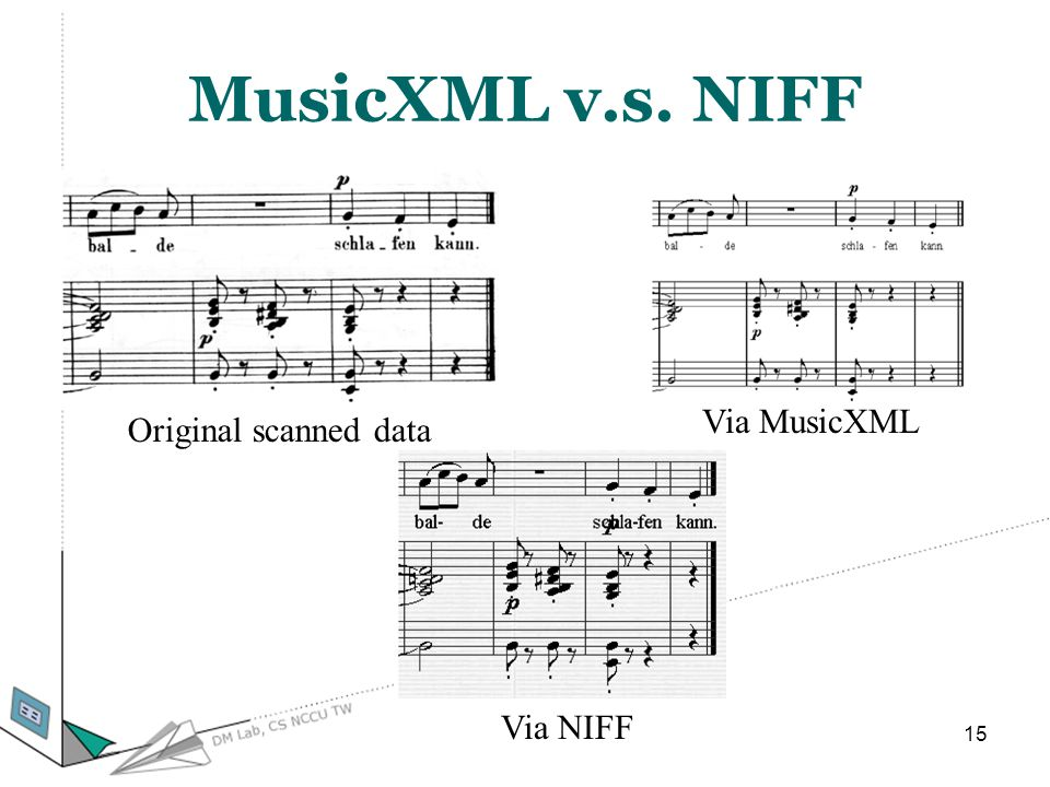 Tutorial of MusicXML An Open Format For Music Notation Present by