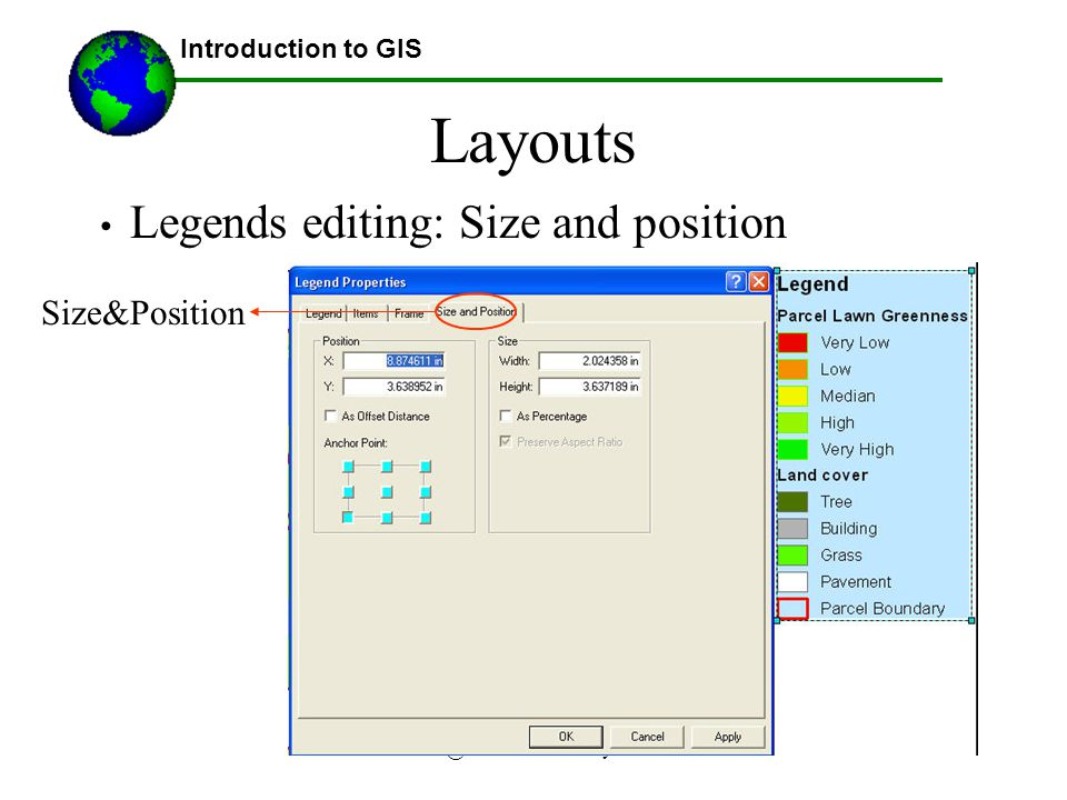 @2007 Austin Troy Layouts Introduction to GIS Legends editing: Size and position Size&Position