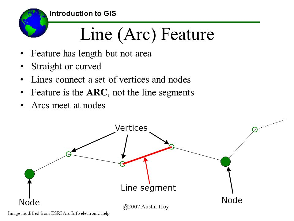 @2007 Austin Troy Line (Arc) Feature Feature has length but not area Straight or curved Lines connect a set of vertices and nodes Feature is the ARC, not the line segments Arcs meet at nodes Introduction to GIS Image modified from ESRI Arc Info electronic help Line segment Node Vertices Node