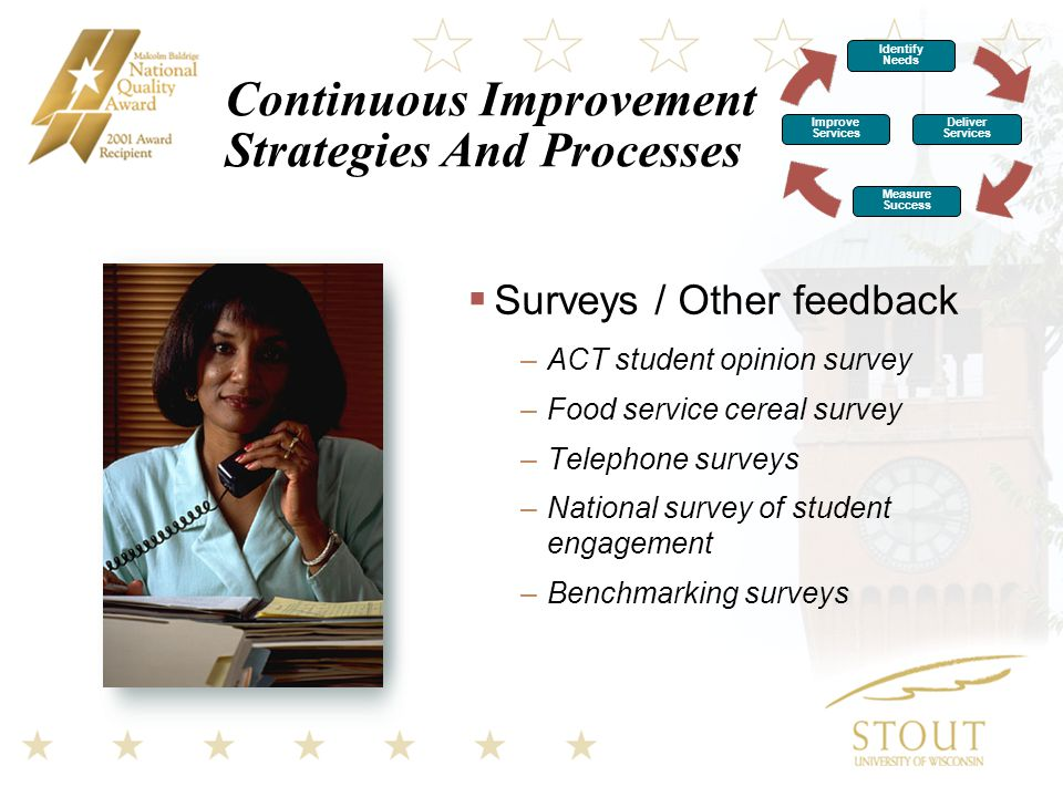  Surveys / Other feedback –ACT student opinion survey –Food service cereal survey –Telephone surveys –National survey of student engagement –Benchmarking surveys Continuous Improvement Strategies And Processes Identify Needs Improve Services Deliver Services Measure Success