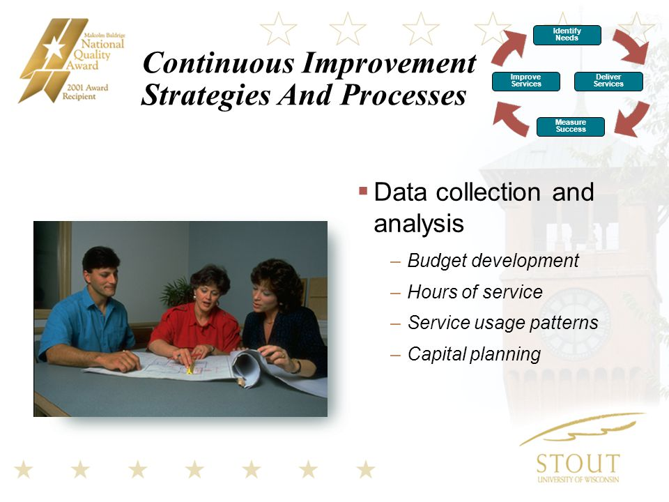 Continuous Improvement Strategies And Processes  Data collection and analysis –Budget development –Hours of service –Service usage patterns –Capital planning Identify Needs Improve Services Deliver Services Measure Success
