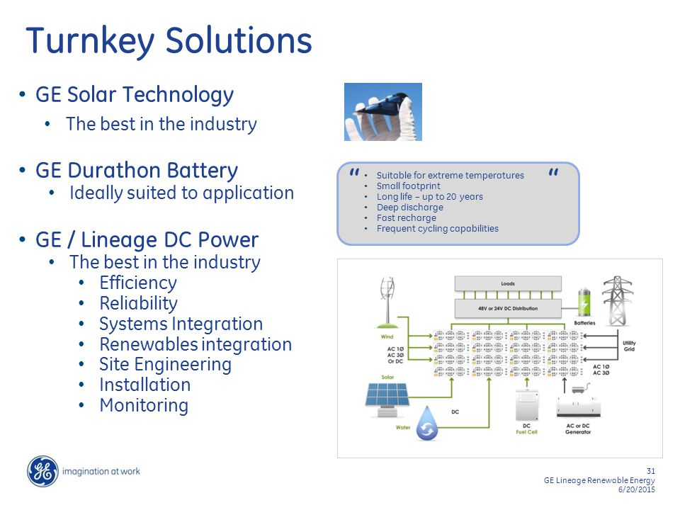 Renewable Resources in DC Power June GE Lineage Renewable Energy 6