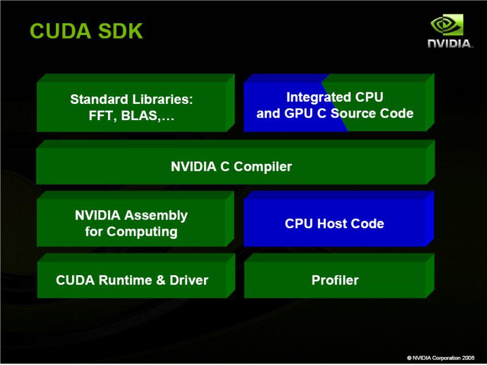 CUDA Slides by David Kirk  - ppt video online download