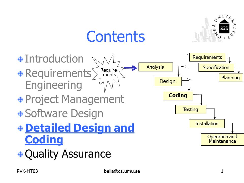 Contents Introduction Requirements Engineering Project Management Software Design Detailed Design And Coding Quality Assurance Ppt Download