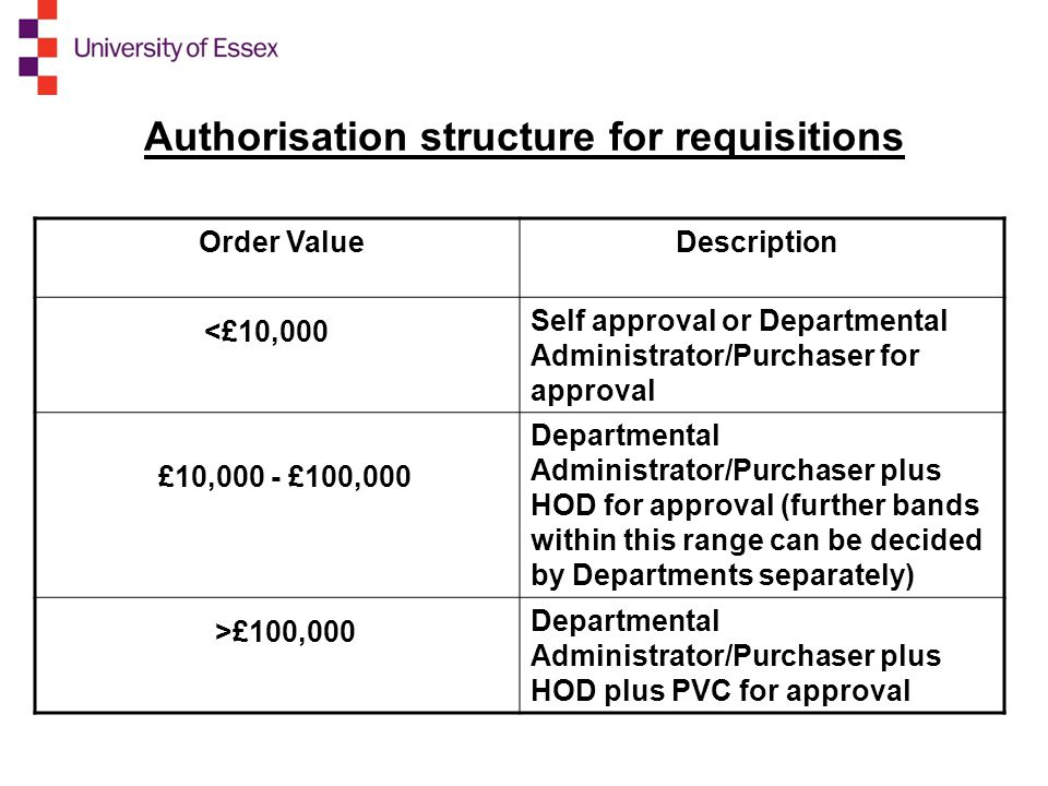 Authorisation structure for requisitions Order Value Description <£10,000 Self approval or Departmental Administrator/Purchaser for approval £10,000 - £100,000 Departmental Administrator/Purchaser plus HOD for approval (further bands within this range can be decided by Departments separately) >£100,000 Departmental Administrator/Purchaser plus HOD plus PVC for approval