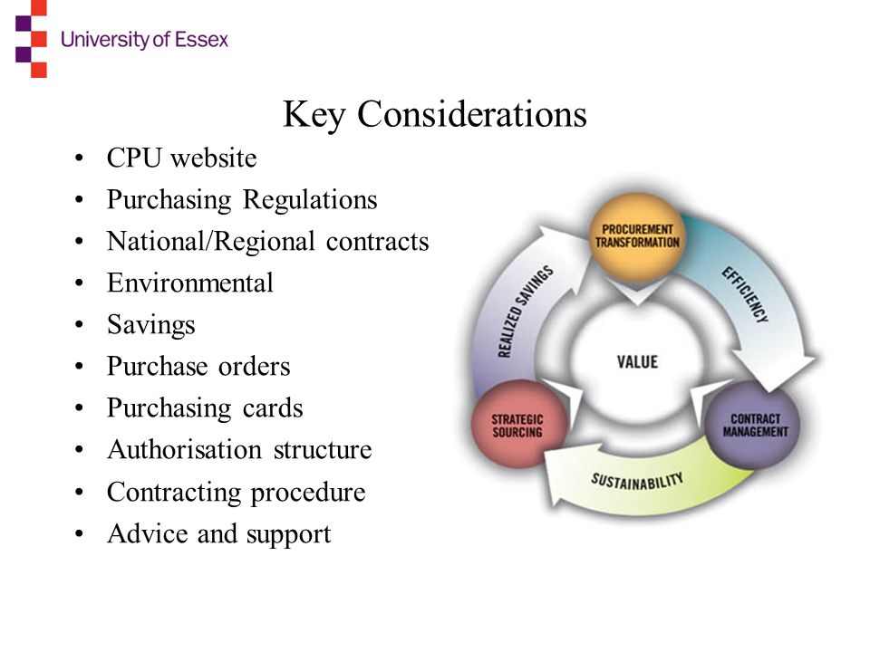 Key Considerations CPU website Purchasing Regulations National/Regional contracts Environmental Savings Purchase orders Purchasing cards Authorisation structure Contracting procedure Advice and support