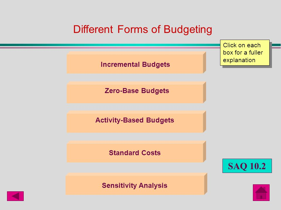 understanding and managing finance 11 this presentation is in self