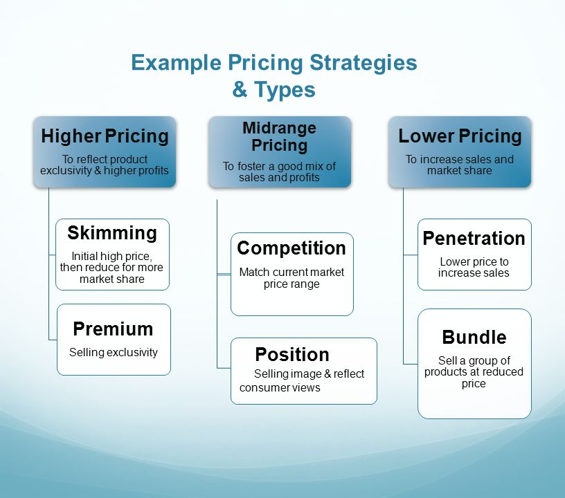pricing strategy essay The pricing strategy used to market the bio cell is the skimming pricing strategy in this strategy the organization is meant to start the pricing of the cell at high initial price then it goes by reducing the prices as it faces stiff competition in the entire market with time.