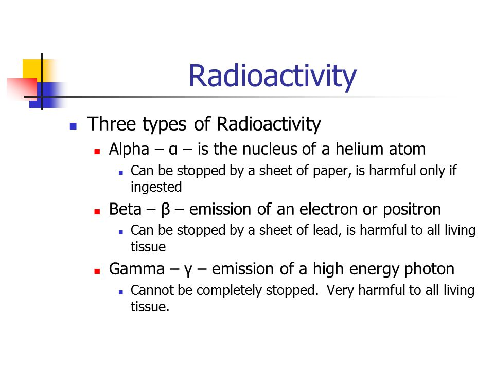 Radioactivity Three types of Radioactivity Alpha – α – is the nucleus of a helium atom Can be stopped by a sheet of paper, is harmful only if ingested Beta – β – emission of an electron or positron Can be stopped by a sheet of lead, is harmful to all living tissue Gamma – γ – emission of a high energy photon Cannot be completely stopped.
