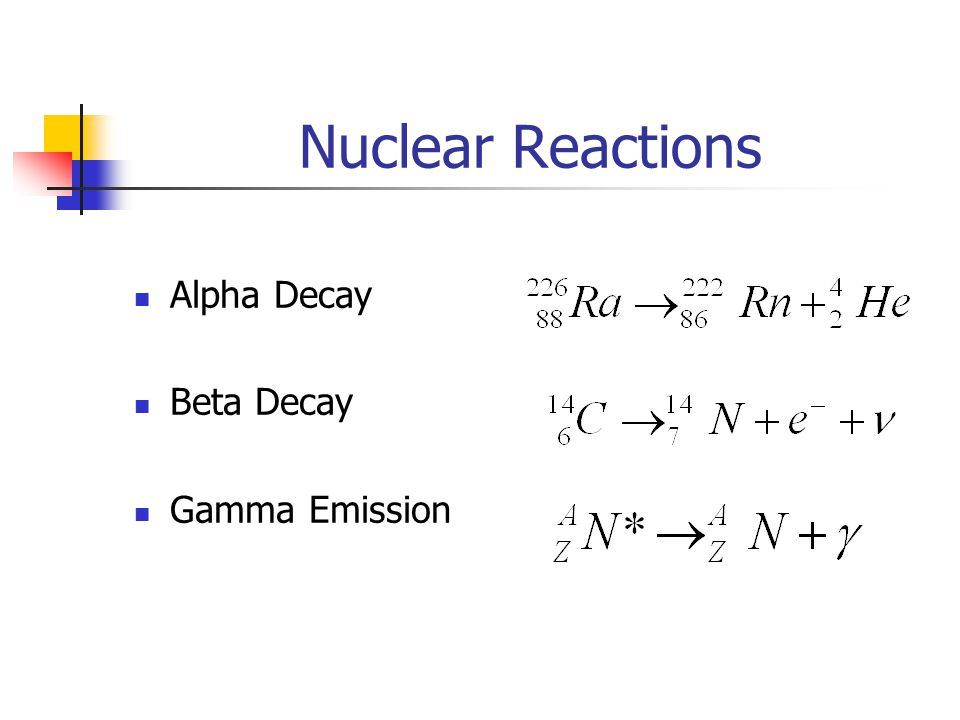 Nuclear Reactions Alpha Decay Beta Decay Gamma Emission