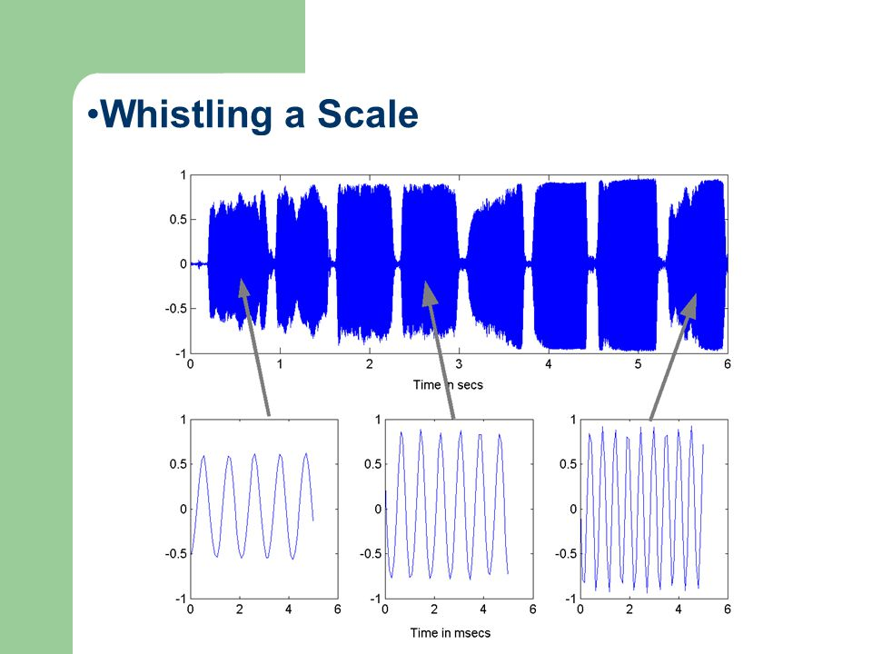Whistling a Scale