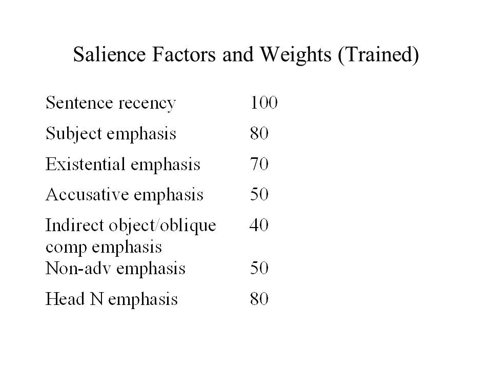 Salience Factors and Weights (Trained)