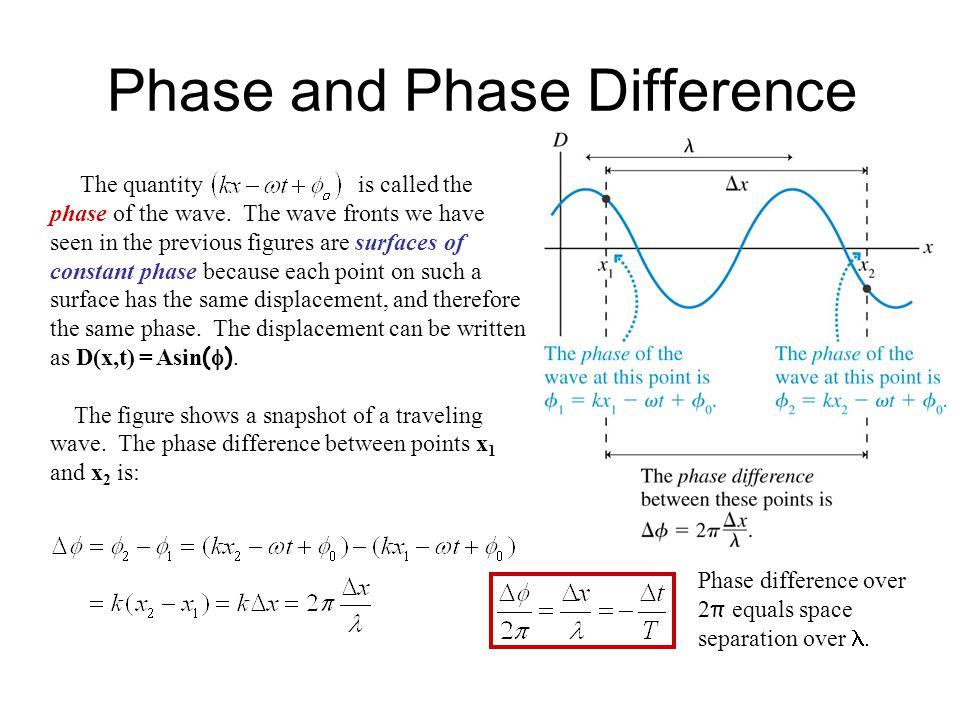 Physics 102 Waves Moza M. Al-Rabban Professor of Physics ...