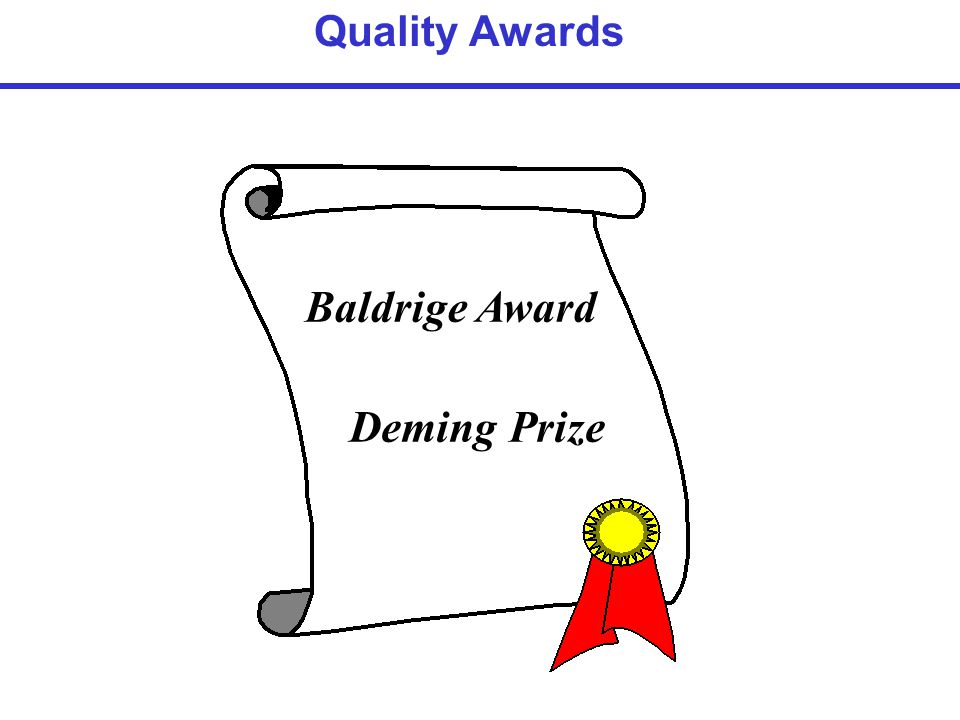 Baldrige Award Deming Prize Quality Awards