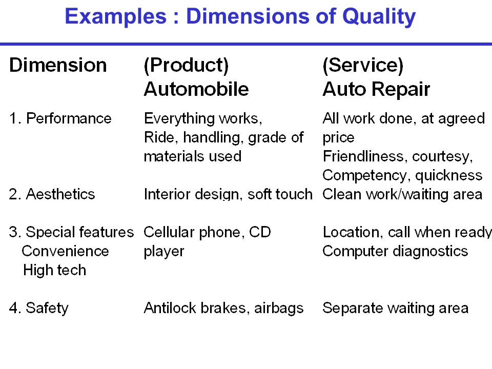 Examples : Dimensions of Quality
