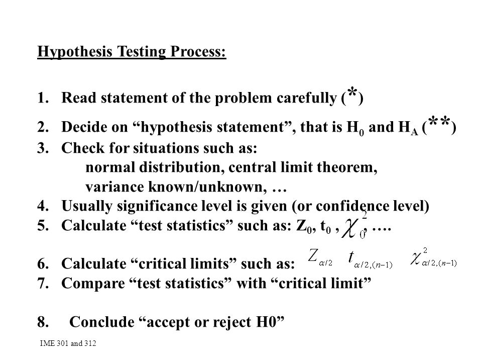 hypothesis statement about a parameter hypothesis testing