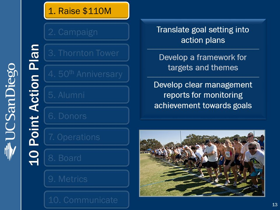 Translate goal setting into action plans Develop a framework for targets and themes Develop clear management reports for monitoring achievement towards goals Translate goal setting into action plans Develop a framework for targets and themes Develop clear management reports for monitoring achievement towards goals 1.