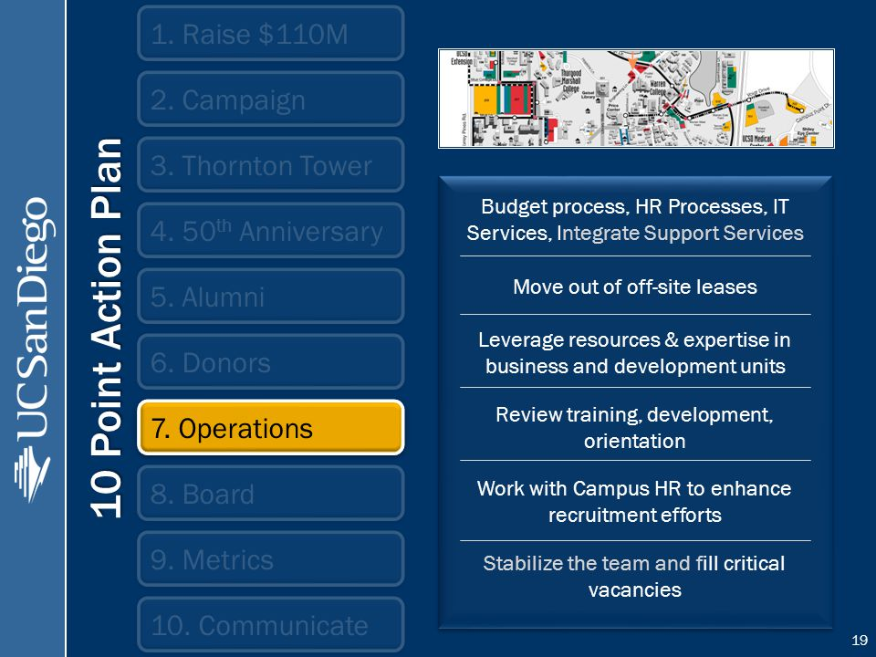 Budget process, HR Processes, IT Services, Integrate Support Services Move out of off-site leases Leverage resources & expertise in business and development units Review training, development, orientation Work with Campus HR to enhance recruitment efforts Stabilize the team and fill critical vacancies Budget process, HR Processes, IT Services, Integrate Support Services Move out of off-site leases Leverage resources & expertise in business and development units Review training, development, orientation Work with Campus HR to enhance recruitment efforts Stabilize the team and fill critical vacancies 1.