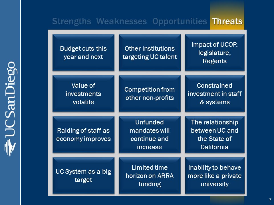 7 Strengths Weaknesses Opportunities Threats Unfunded mandates will continue and increase The relationship between UC and the State of California Budget cuts this year and next Other institutions targeting UC talent Impact of UCOP, legislature, Regents Value of investments volatile Competition from other non-profits Constrained investment in staff & systems Raiding of staff as economy improves Limited time horizon on ARRA funding Inability to behave more like a private university UC System as a big target