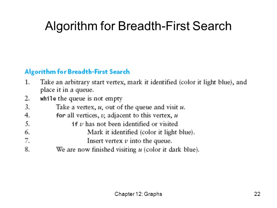 Chapter 12: Graphs22 Algorithm for Breadth-First Search