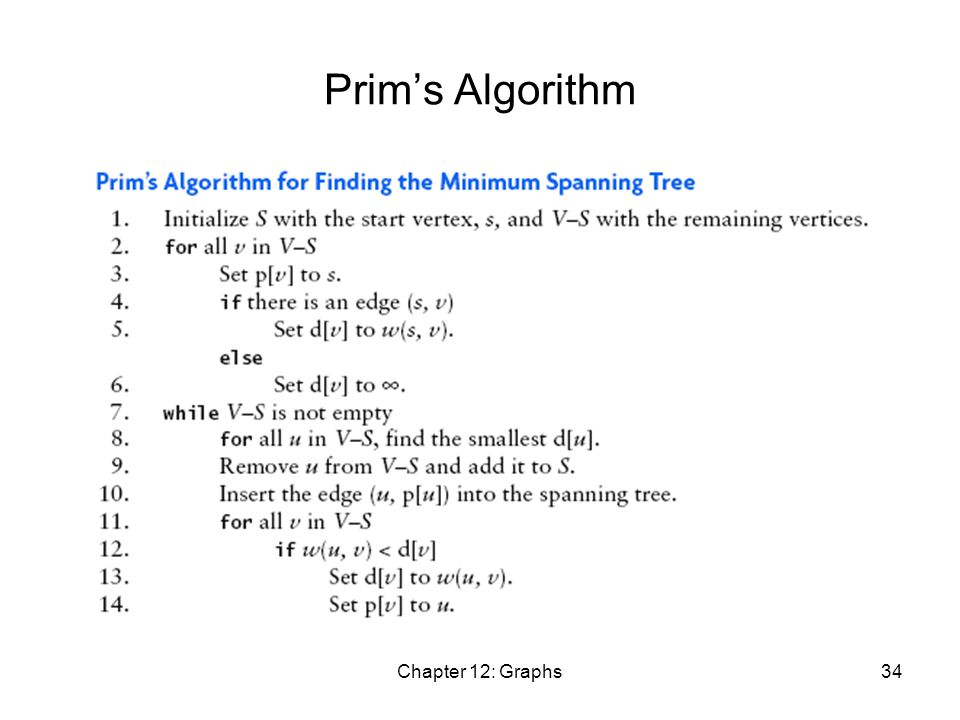 Chapter 12: Graphs34 Prim's Algorithm