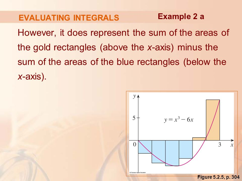 EVALUATING INTEGRALS However, it does represent the sum of the areas of the gold rectangles (above the x-axis) minus the sum of the areas of the blue rectangles (below the x-axis).