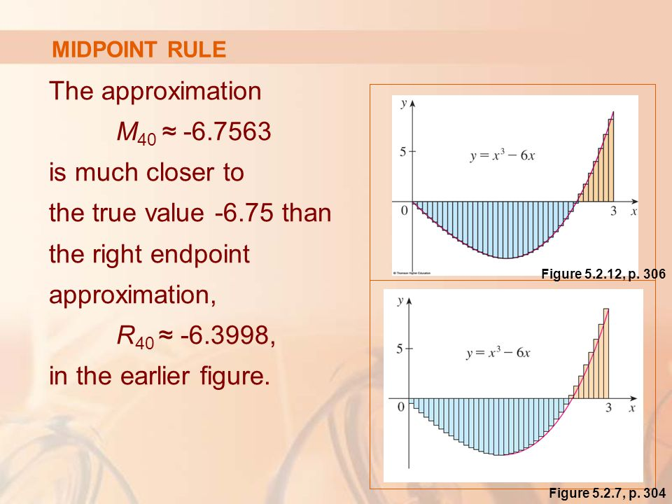 MIDPOINT RULE The approximation M 40 ≈ is much closer to the true value than the right endpoint approximation, R 40 ≈ , in the earlier figure.