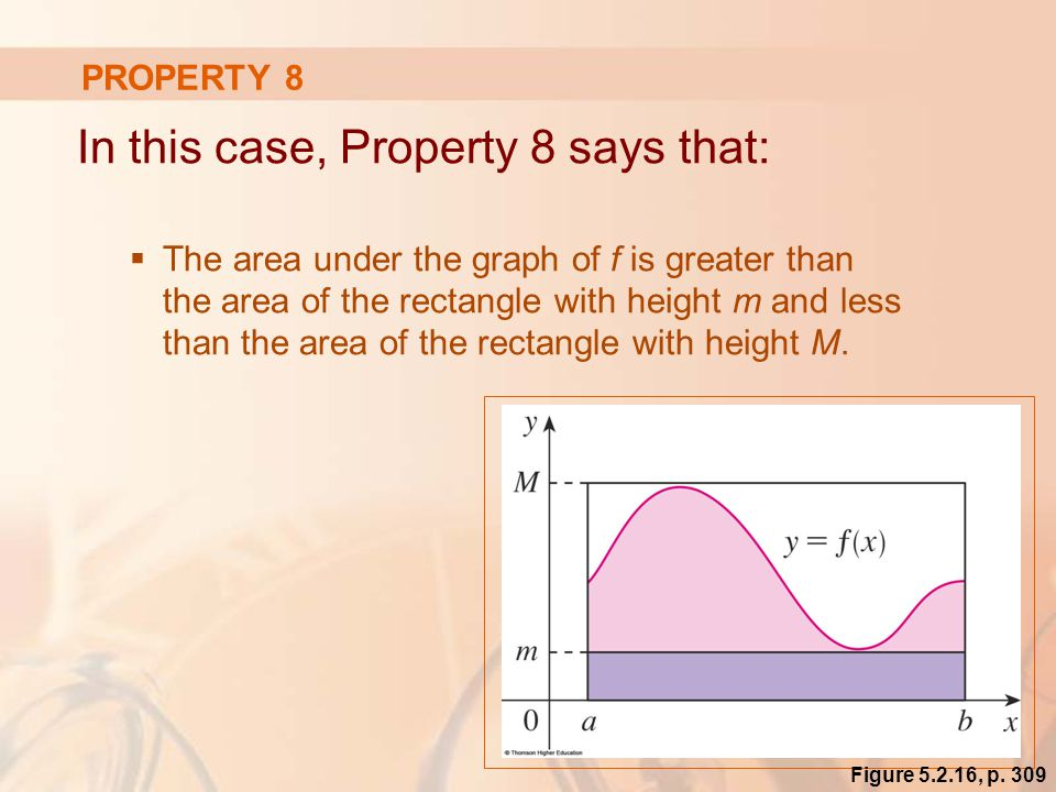 PROPERTY 8 In this case, Property 8 says that:  The area under the graph of f is greater than the area of the rectangle with height m and less than the area of the rectangle with height M.