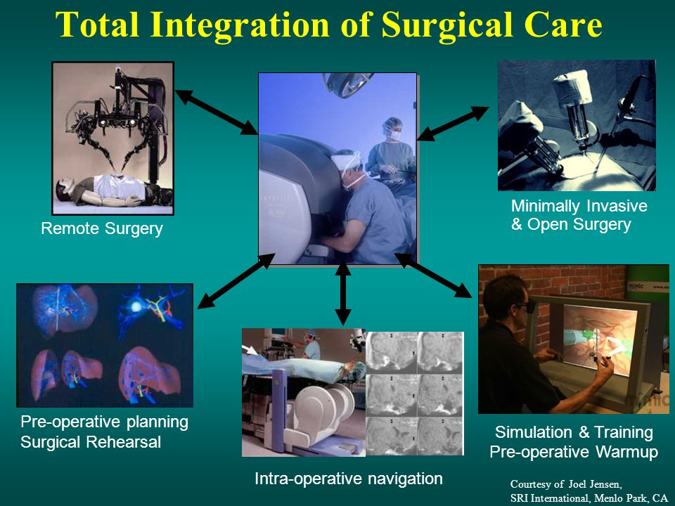 Robotic Surgery:  of The Science for Today and Tomorrow Richard M