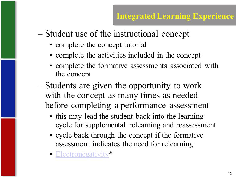 13 Integrated Learning Experience –Student use of the instructional concept complete the concept tutorial complete the activities included in the concept complete the formative assessments associated with the concept –Students are given the opportunity to work with the concept as many times as needed before completing a performance assessment this may lead the student back into the learning cycle for supplemental relearning and reassessment cycle back through the concept if the formative assessment indicates the need for relearning Electronegativity*Electronegativity