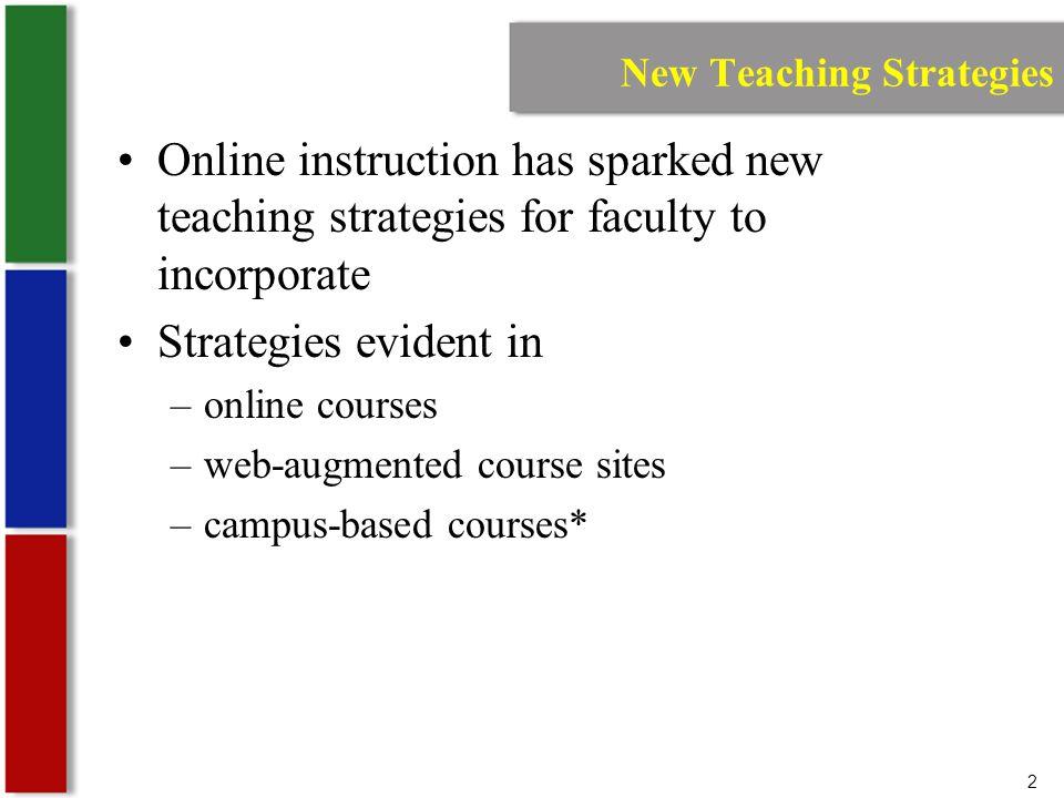2 New Teaching Strategies Online instruction has sparked new teaching strategies for faculty to incorporate Strategies evident in –online courses –web-augmented course sites –campus-based courses*