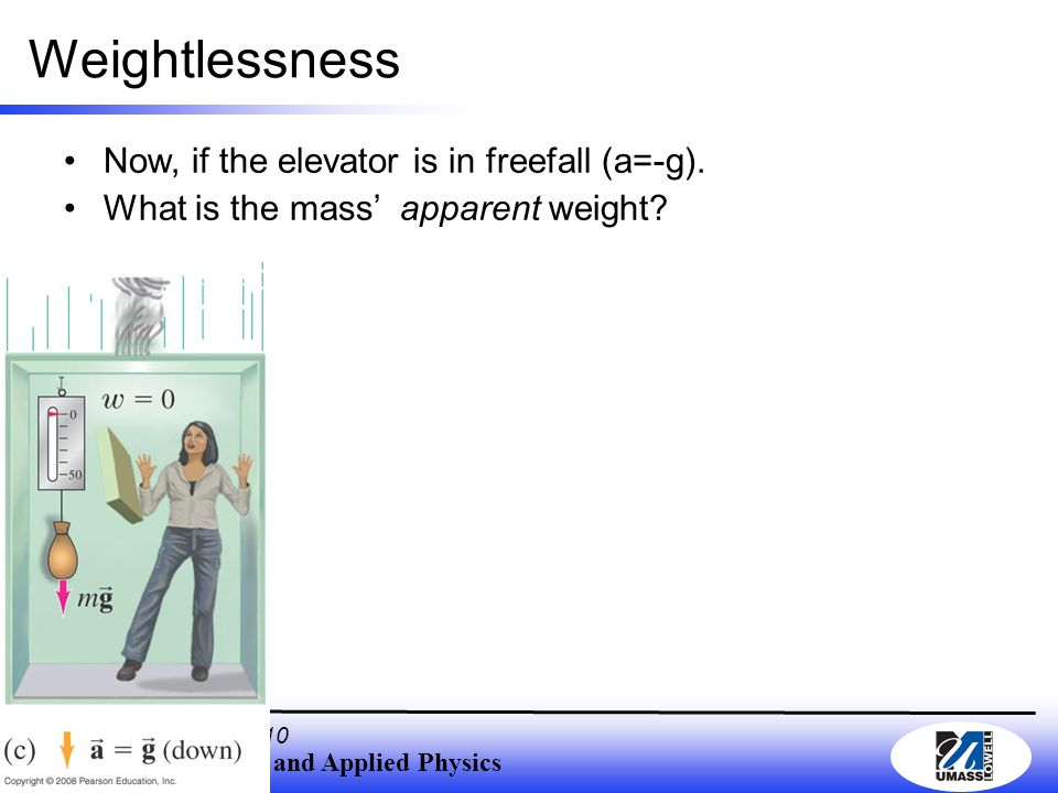 Department of Physics and Applied Physics , F2010, Lecture 10 Weightlessness Now, if the elevator is in freefall (a=-g).