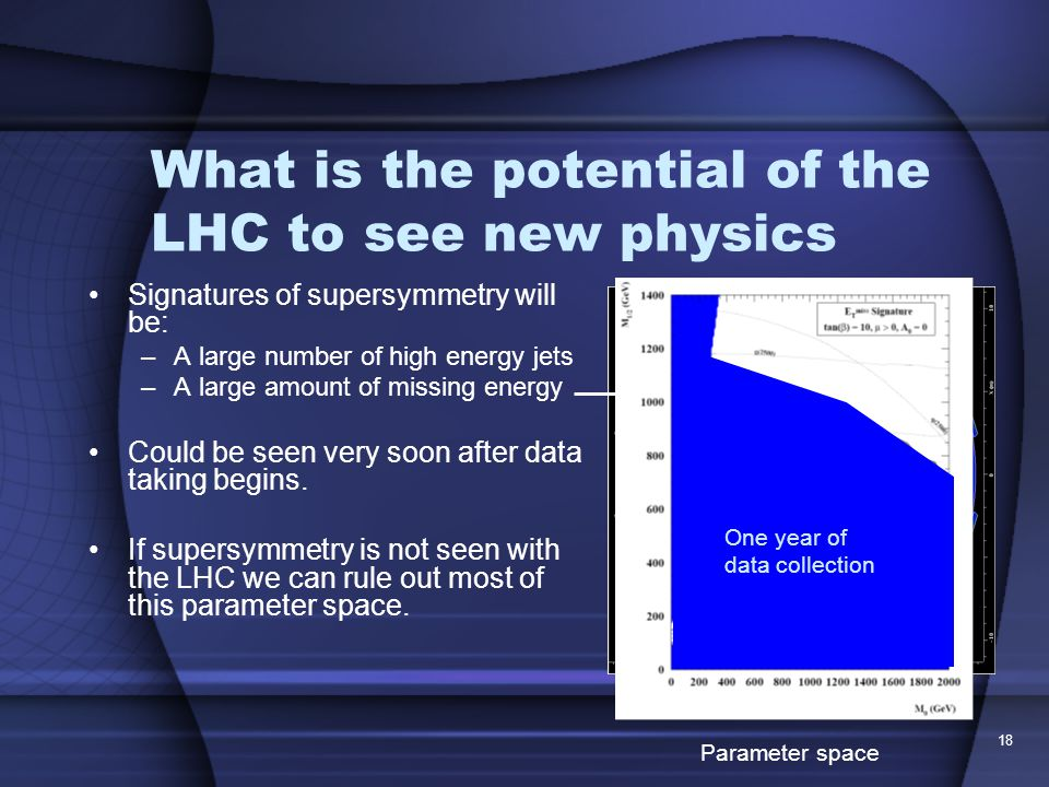 18 What is the potential of the LHC to see new physics Signatures of supersymmetry will be: –A large number of high energy jets –A large amount of missing energy Could be seen very soon after data taking begins.