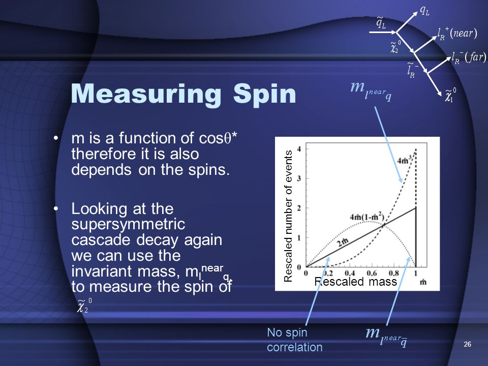 26 Measuring Spin m is a function of cos θ * therefore it is also depends on the spins.