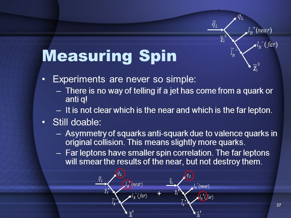 27 Measuring Spin Experiments are never so simple: –There is no way of telling if a jet has come from a quark or anti q.
