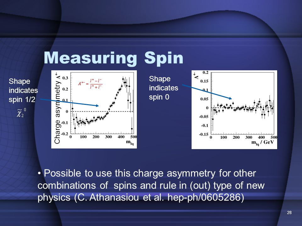 28 Measuring Spin Number of events Charge asymmetry Shape indicates spin 1/2 Possible to use this charge asymmetry for other combinations of spins and rule in (out) type of new physics (C.