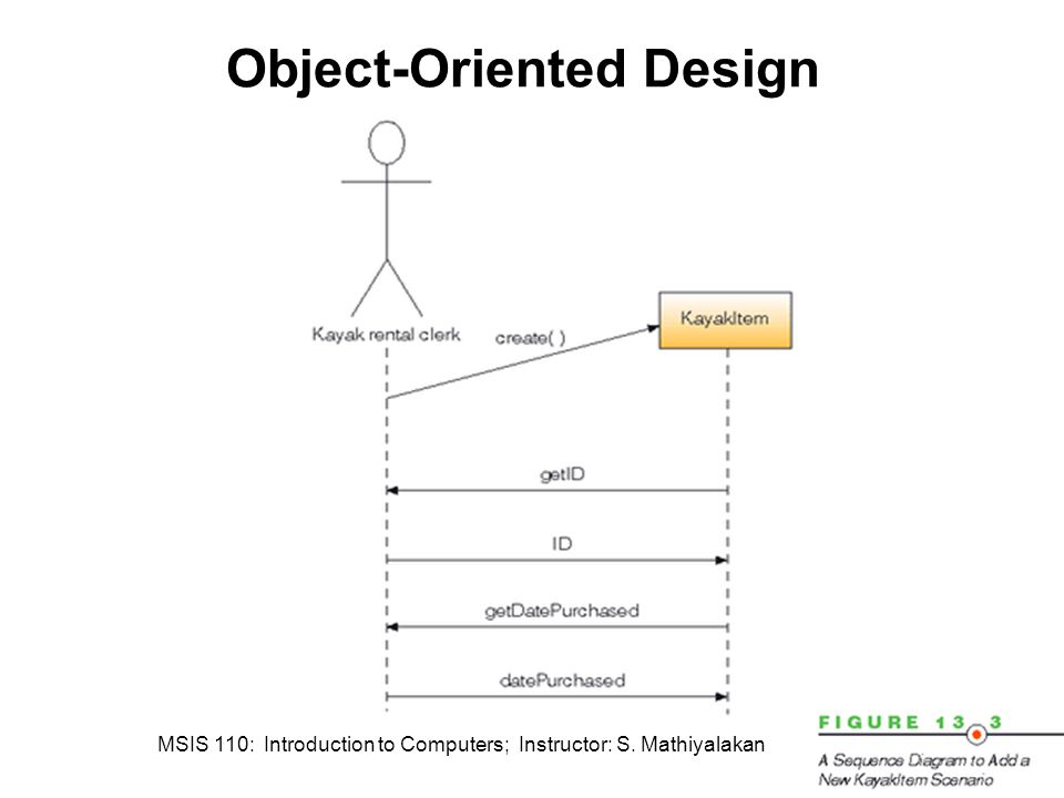 MSIS 110: Introduction to Computers; Instructor: S. Mathiyalakan17 Object-Oriented Design