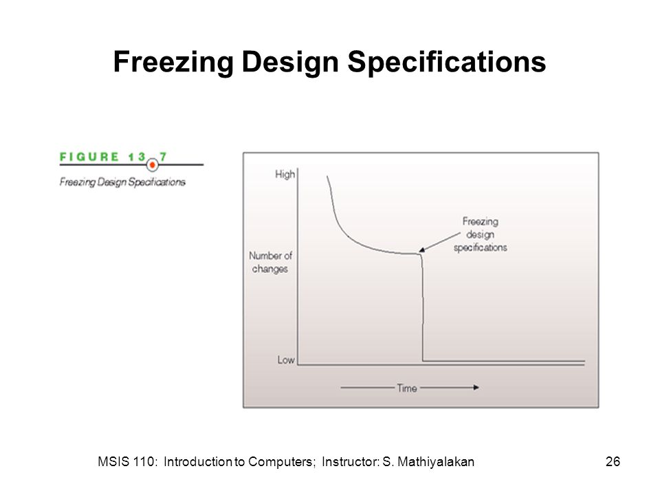 MSIS 110: Introduction to Computers; Instructor: S. Mathiyalakan26 Freezing Design Specifications