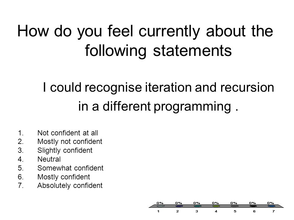 How do you feel currently about the following statements I could recognise iteration and recursion in a different programming.