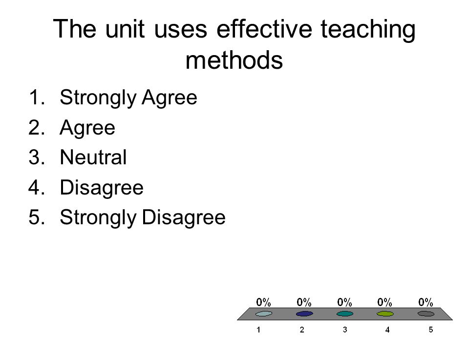The unit uses effective teaching methods 1.Strongly Agree 2.Agree 3.Neutral 4.Disagree 5.Strongly Disagree