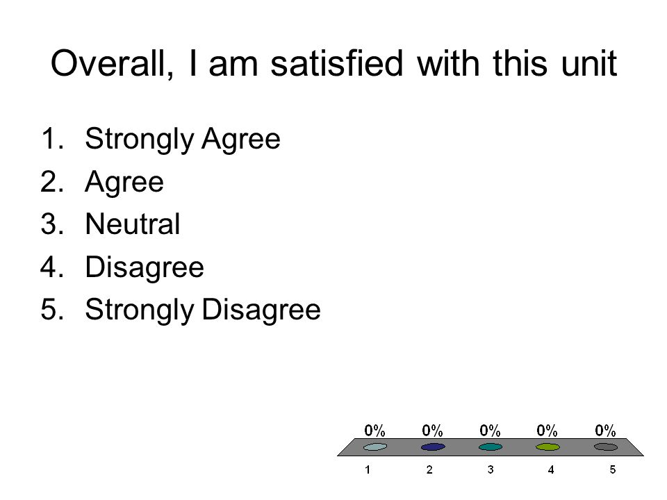 Overall, I am satisfied with this unit 1.Strongly Agree 2.Agree 3.Neutral 4.Disagree 5.Strongly Disagree