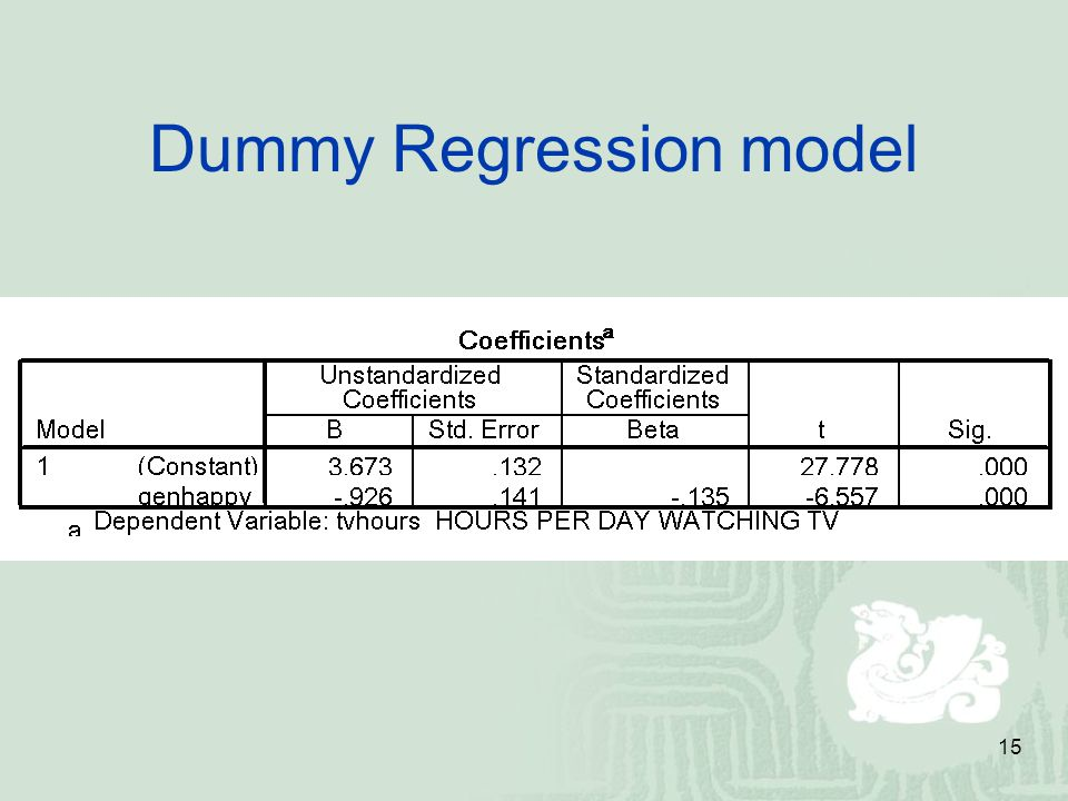 15 Dummy Regression model