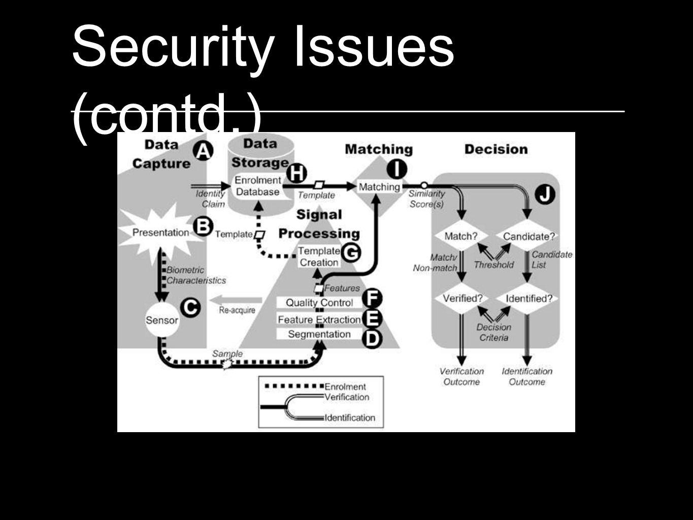 Biometric Authentication: Security Issues M  Fahim Zibran