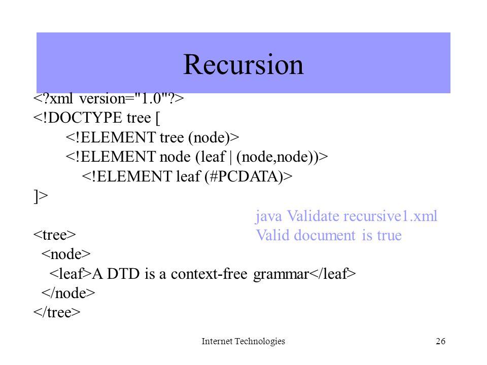 Internet Technologies1 XML Grammars Internet Technologies