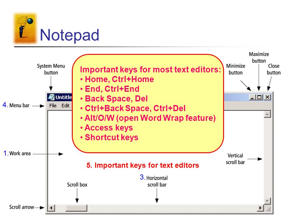 A Introduction to Programming Using Visual Basic NET